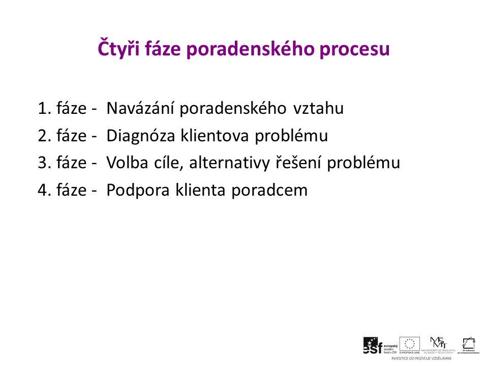 Čtyři fáze poradenského procesu 1.fáze - Navázání poradenského vztahu 2.