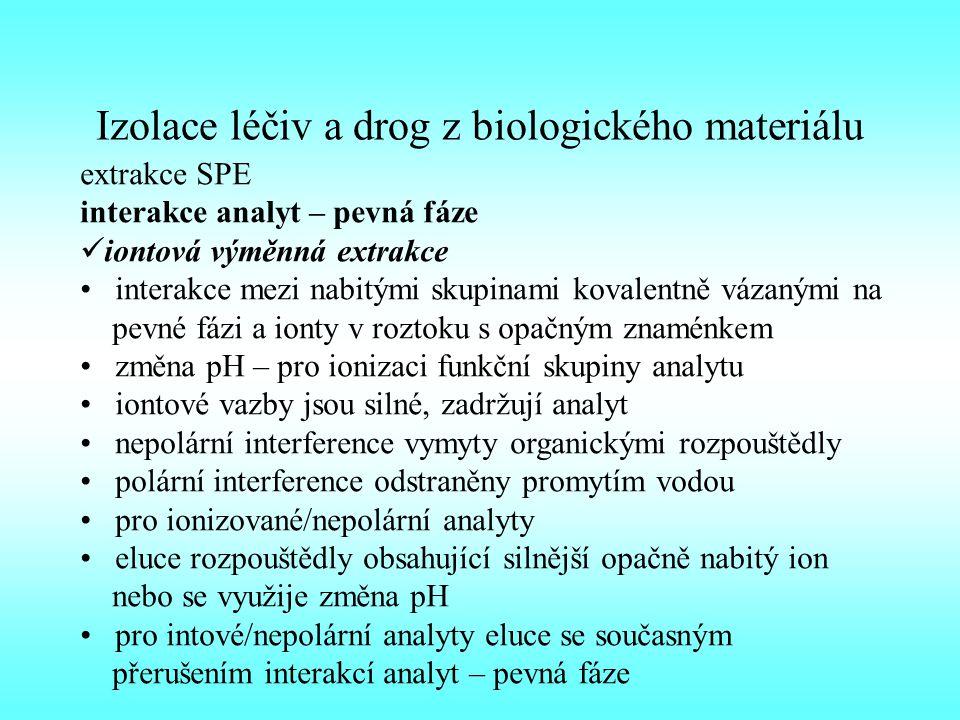 Izolace léčiv a drog z biologického materiálu extrakce SPE interakce analyt – pevná fáze iontová výměnná extrakce interakce mezi nabitými skupinami kovalentně vázanými na pevné fázi a ionty v roztoku s opačným znaménkem změna pH – pro ionizaci funkční skupiny analytu iontové vazby jsou silné, zadržují analyt nepolární interference vymyty organickými rozpouštědly polární interference odstraněny promytím vodou pro ionizované/nepolární analyty eluce rozpouštědly obsahující silnější opačně nabitý ion nebo se využije změna pH pro intové/nepolární analyty eluce se současným přerušením interakcí analyt – pevná fáze