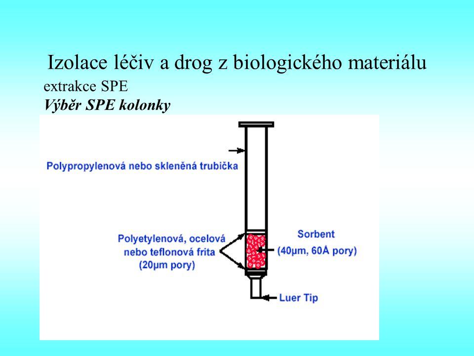 Izolace léčiv a drog z biologického materiálu extrakce SPE Výběr SPE kolonky