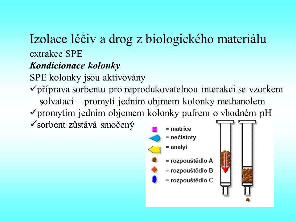 Izolace léčiv a drog z biologického materiálu extrakce SPE Kondicionace kolonky SPE kolonky jsou aktivovány příprava sorbentu pro reprodukovatelnou interakci se vzorkem solvatací – promytí jedním objmem kolonky methanolem promytím jedním objemem kolonky pufrem o vhodném pH sorbent zůstává smočený