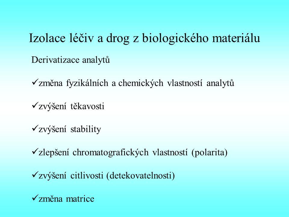 Izolace léčiv a drog z biologického materiálu Derivatizace analytů změna fyzikálních a chemických vlastností analytů zvýšení těkavosti zvýšení stability zlepšení chromatografických vlastností (polarita) zvýšení citlivosti (detekovatelnosti) změna matrice