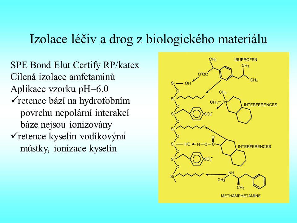 Izolace léčiv a drog z biologického materiálu SPE Bond Elut Certify RP/katex Cílená izolace amfetaminů Aplikace vzorku pH=6.0 retence bází na hydrofobním povrchu nepolární interakcí báze nejsou ionizovány retence kyselin vodíkovými můstky, ionizace kyselin