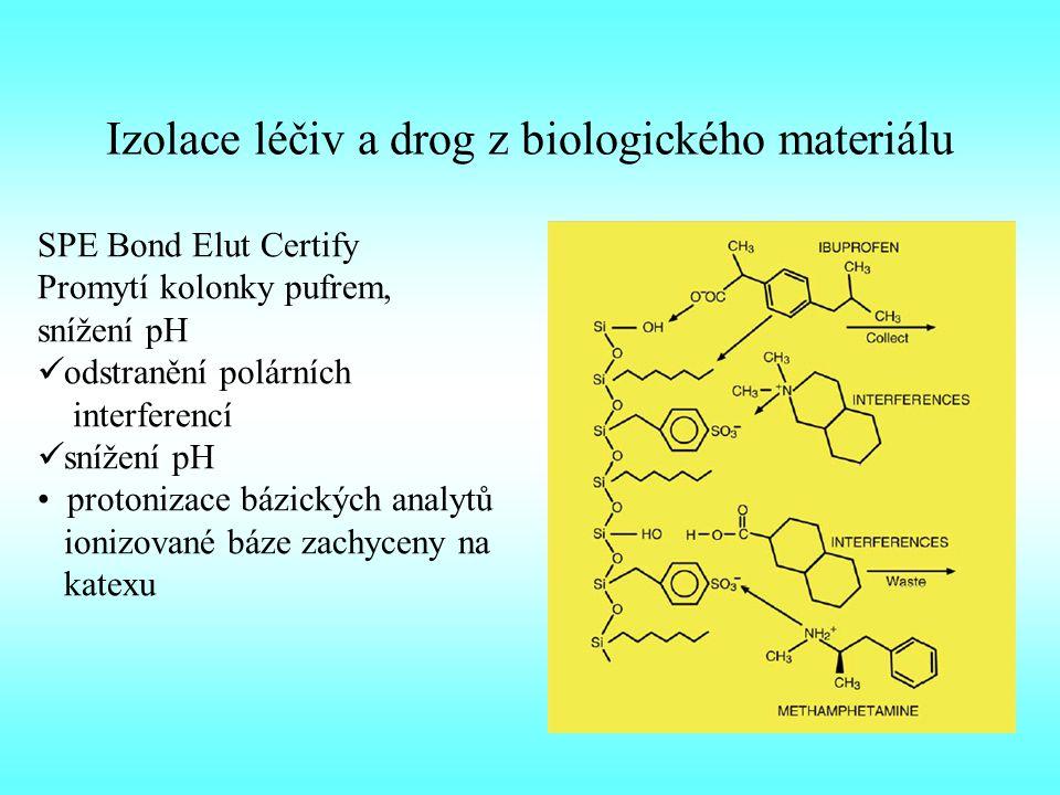 Izolace léčiv a drog z biologického materiálu SPE Bond Elut Certify Promytí kolonky pufrem, snížení pH odstranění polárních interferencí snížení pH protonizace bázických analytů ionizované báze zachyceny na katexu