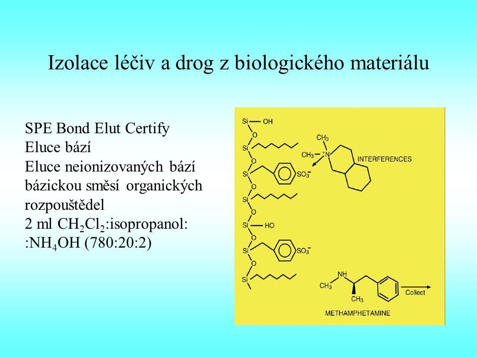 Izolace léčiv a drog z biologického materiálu SPE Bond Elut Certify Eluce bází Eluce neionizovaných bází bázickou směsí organických rozpouštědel 2 ml CH 2 Cl 2 :isopropanol: :NH 4 OH (780:20:2)