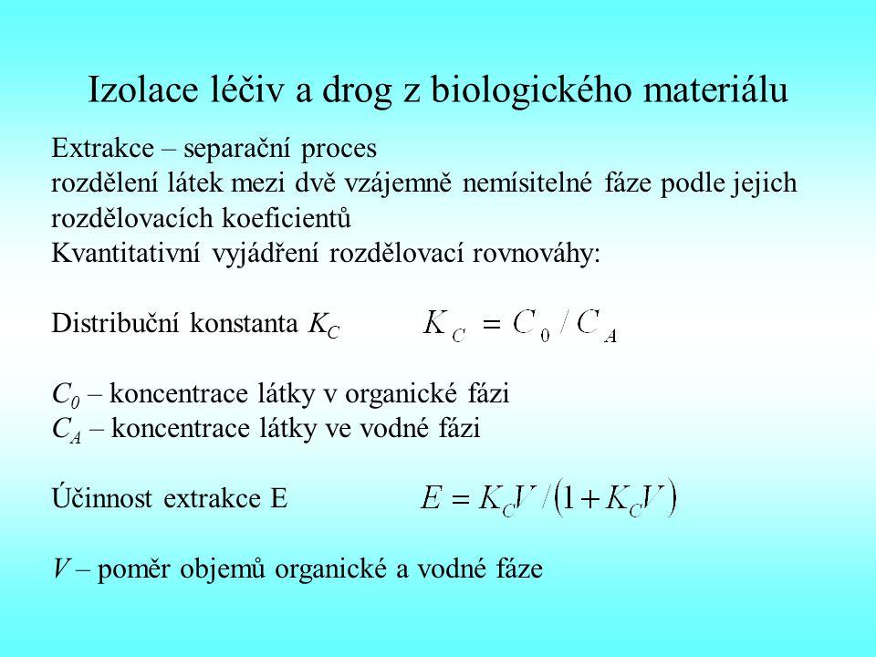 Izolace léčiv a drog z biologického materiálu Extrakce – separační proces rozdělení látek mezi dvě vzájemně nemísitelné fáze podle jejich rozdělovacích koeficientů Kvantitativní vyjádření rozdělovací rovnováhy: Distribuční konstanta K C C 0 – koncentrace látky v organické fázi C A – koncentrace látky ve vodné fázi Účinnost extrakce E V – poměr objemů organické a vodné fáze