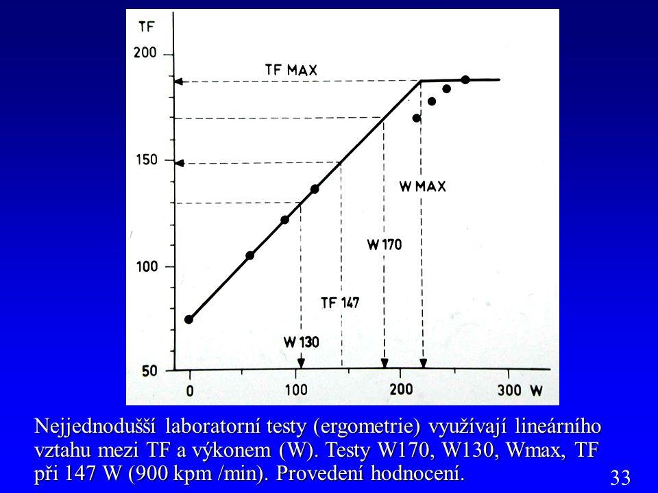 Nejjednodušší laboratorní testy (ergometrie) využívají lineárního vztahu mezi TF a výkonem (W). Testy W170, W130, Wmax, TF při 147 W (900 kpm /min). P