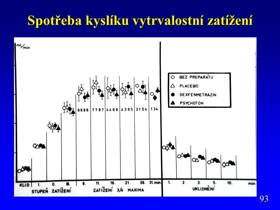 EPO – základní charakteristika Je glykoprotein, složený ze 165 aminokyselin a 4 oligosacharidových řetězců, jejichž obměnou vznikne alfa, beta a gama EPO, účinky jsou prakticky shodné.Je glykoprotein, složený ze 165 aminokyselin a 4 oligosacharidových řetězců, jejichž obměnou vznikne alfa, beta a gama EPO, účinky jsou prakticky shodné.