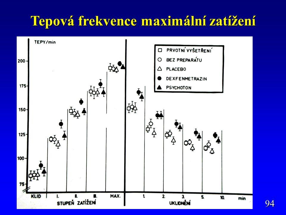 """EPO - historie 1953 – užití v léčbě anemií, hlavně u pacientů dialyzovaných a po cytostatické léčbě,1953 – užití v léčbě anemií, hlavně u pacientů dialyzovaných a po cytostatické léčbě, 1983 – vyroben lidský rekombinantní EPO (r-HuEPO),1983 – vyroben lidský rekombinantní EPO (r-HuEPO), 1988 je r-HuEPO komerčně běžně dostupný,1988 je r-HuEPO komerčně běžně dostupný, 1989 jej lékařská komise Mezinárodního olympijského výboru zařadila mezi látky zakázané – pod písmeno E -, což jsou """"peptidové hormony, jejich mimetika a analoga .1989 jej lékařská komise Mezinárodního olympijského výboru zařadila mezi látky zakázané – pod písmeno E -, což jsou """"peptidové hormony, jejich mimetika a analoga ."""