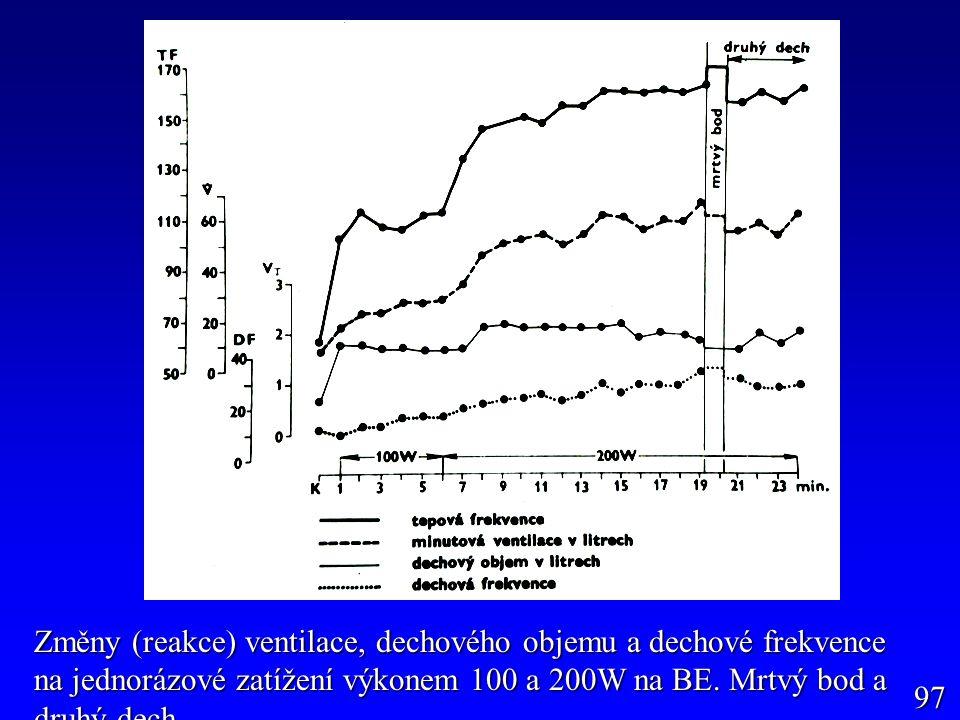 Změny (reakce) ventilace, dechového objemu a dechové frekvence na jednorázové zatížení výkonem 100 a 200W na BE. Mrtvý bod a druhý dech. 97