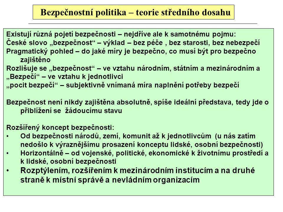 """Bezpečnostní politika – teorie středního dosahu Existují různá pojetí bezpečnosti – nejdříve ale k samotnému pojmu: České slovo """"bezpečnost"""" – výklad"""