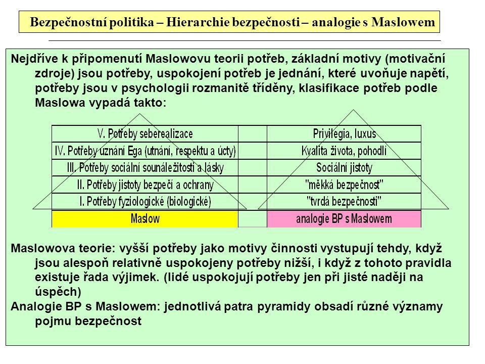 Bezpečnostní politika – Hierarchie bezpečnosti – analogie s Maslowem Nejdříve k připomenutí Maslowovu teorii potřeb, základní motivy (motivační zdroje