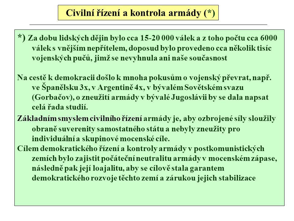 Civilní řízení a kontrola armády (*) *) Za dobu lidských dějin bylo cca 15-20 000 válek a z toho počtu cca 6000 válek s vnějším nepřítelem, doposud by
