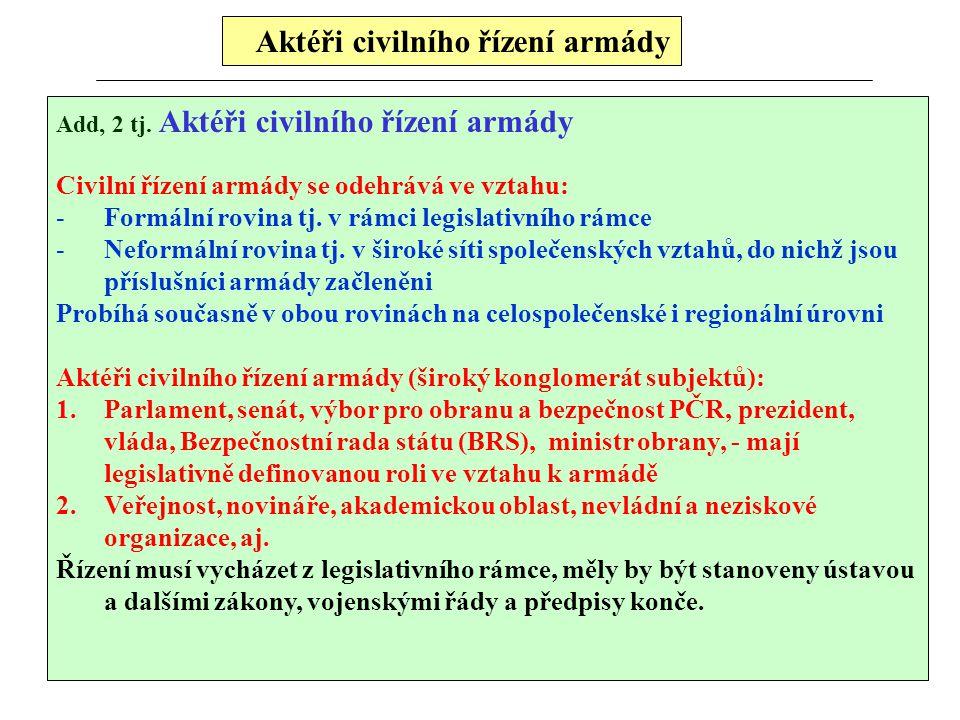 Aktéři civilního řízení armády Add, 2 tj. Aktéři civilního řízení armády Civilní řízení armády se odehrává ve vztahu: -Formální rovina tj. v rámci leg