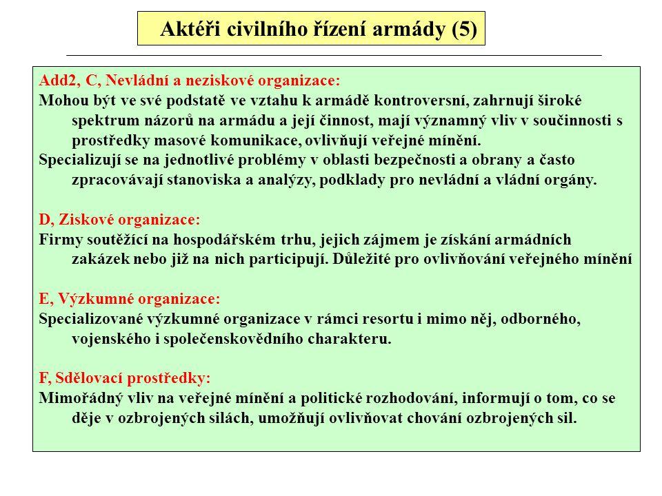Aktéři civilního řízení armády (5) Add2, C, Nevládní a neziskové organizace: Mohou být ve své podstatě ve vztahu k armádě kontroversní, zahrnují širok