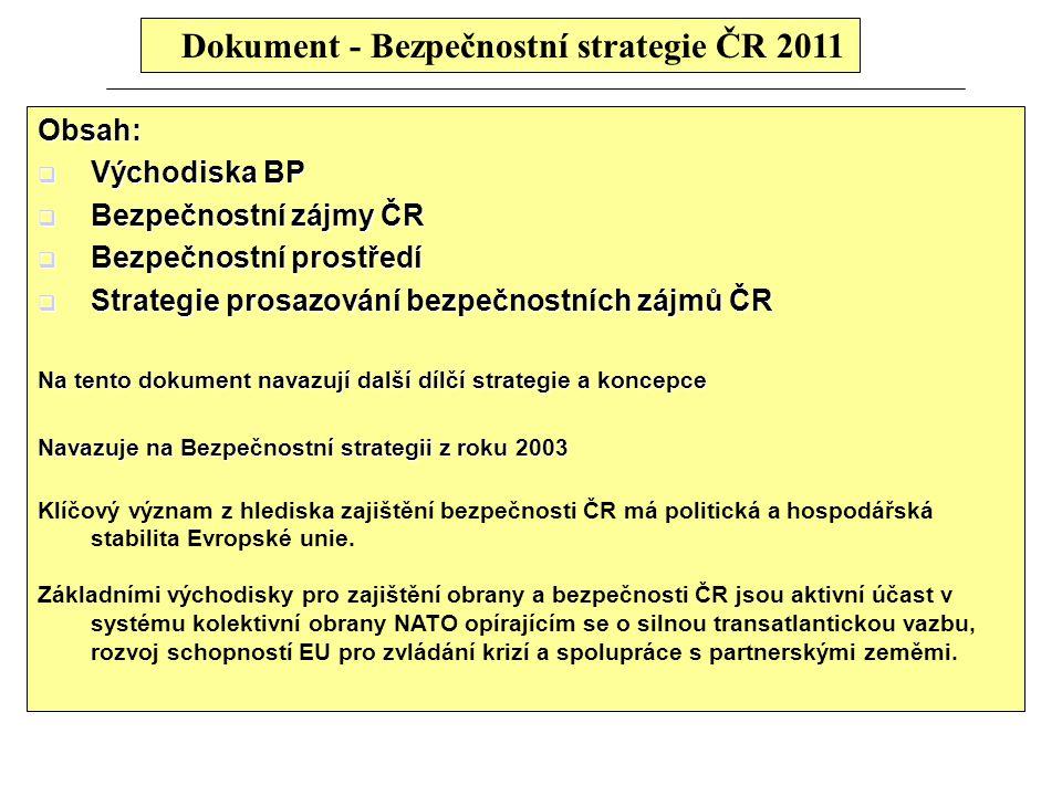 Dokument - Bezpečnostní strategie ČR 2011 Obsah:  Východiska BP  Bezpečnostní zájmy ČR  Bezpečnostní prostředí  Strategie prosazování bezpečnostní