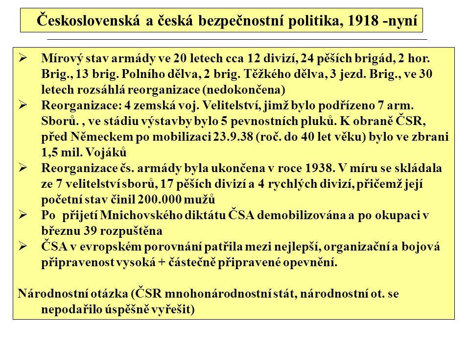 Československá a česká bezpečnostní politika, 1918 -nyní  Mírový stav armády ve 20 letech cca 12 divizí, 24 pěších brigád, 2 hor. Brig., 13 brig. Pol