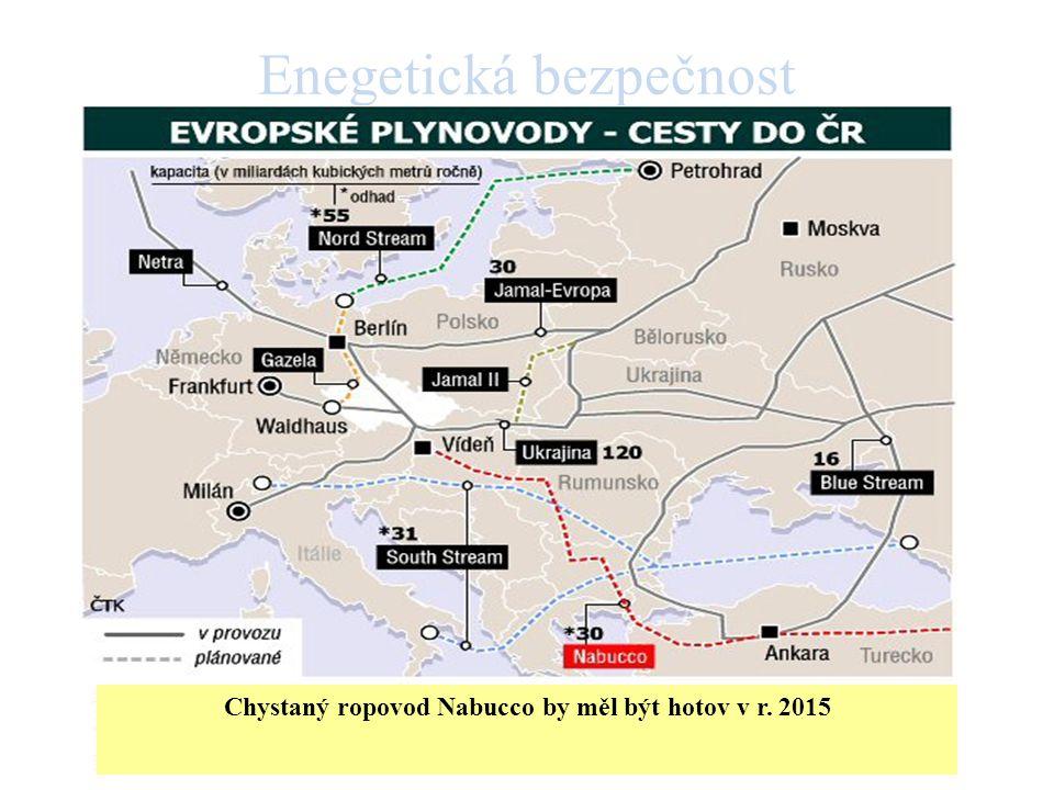 Enegetická bezpečnost Chystaný ropovod Nabucco by měl být hotov v r. 2015