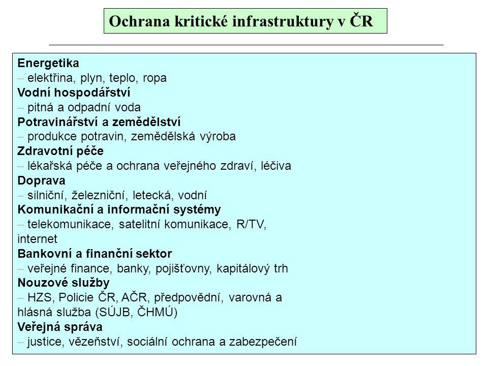 Ochrana kritické infrastruktury v ČR Energetika – elektřina, plyn, teplo, ropa Vodní hospodářství – pitná a odpadní voda Potravinářství a zemědělství