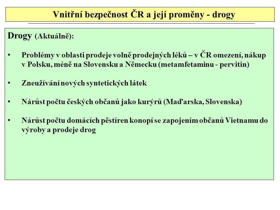 Vnitřní bezpečnost ČR a její proměny - drogy Drogy (Aktuálně): Problémy v oblasti prodeje volně prodejných léků – v ČR omezení, nákup v Polsku, méně n