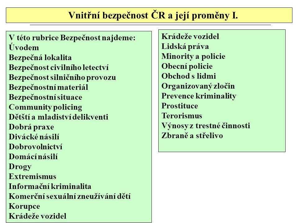 Vnitřní bezpečnost ČR a její proměny I. V této rubrice Bezpečnost najdeme: Úvodem Bezpečná lokalita Bezpečnost civilního letectví Bezpečnost silničníh
