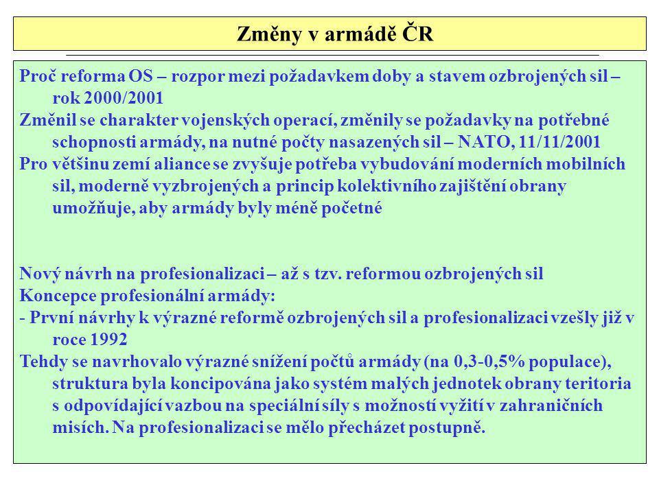 Změny v armádě ČR Proč reforma OS – rozpor mezi požadavkem doby a stavem ozbrojených sil – rok 2000/2001 Změnil se charakter vojenských operací, změni