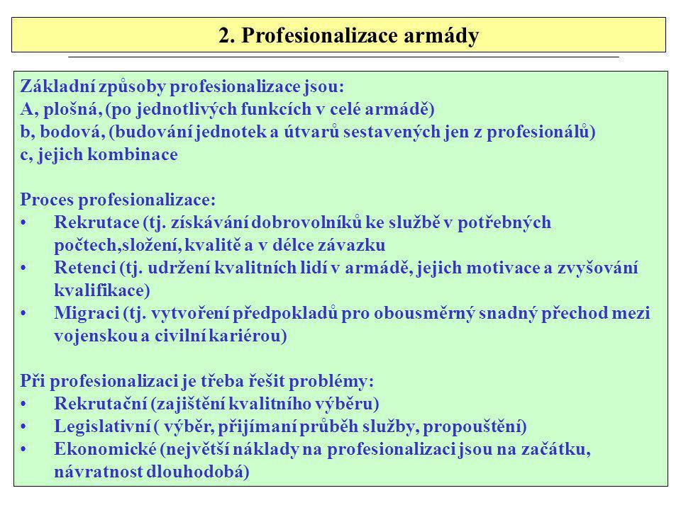 2. Profesionalizace armády Základní způsoby profesionalizace jsou: A, plošná, (po jednotlivých funkcích v celé armádě) b, bodová, (budování jednotek a