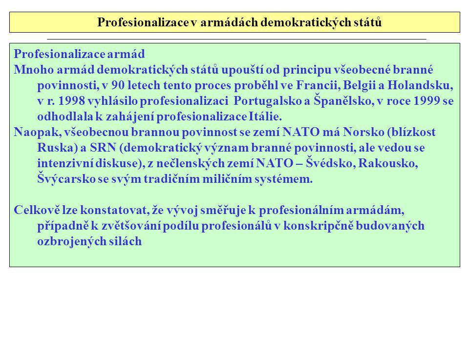Profesionalizace v armádách demokratických států Profesionalizace armád Mnoho armád demokratických států upouští od principu všeobecné branné povinnos