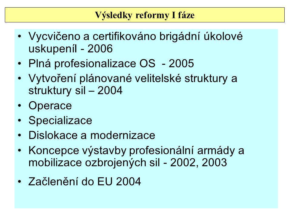 Vycvičeno a certifikováno brigádní úkolové uskupeníI - 2006 Plná profesionalizace OS - 2005 Vytvoření plánované velitelské struktury a struktury sil – 2004 Operace Specializace Dislokace a modernizace Koncepce výstavby profesionální armády a mobilizace ozbrojených sil - 2002, 2003 Začlenění do EU 2004 Výsledky reformy I fáze