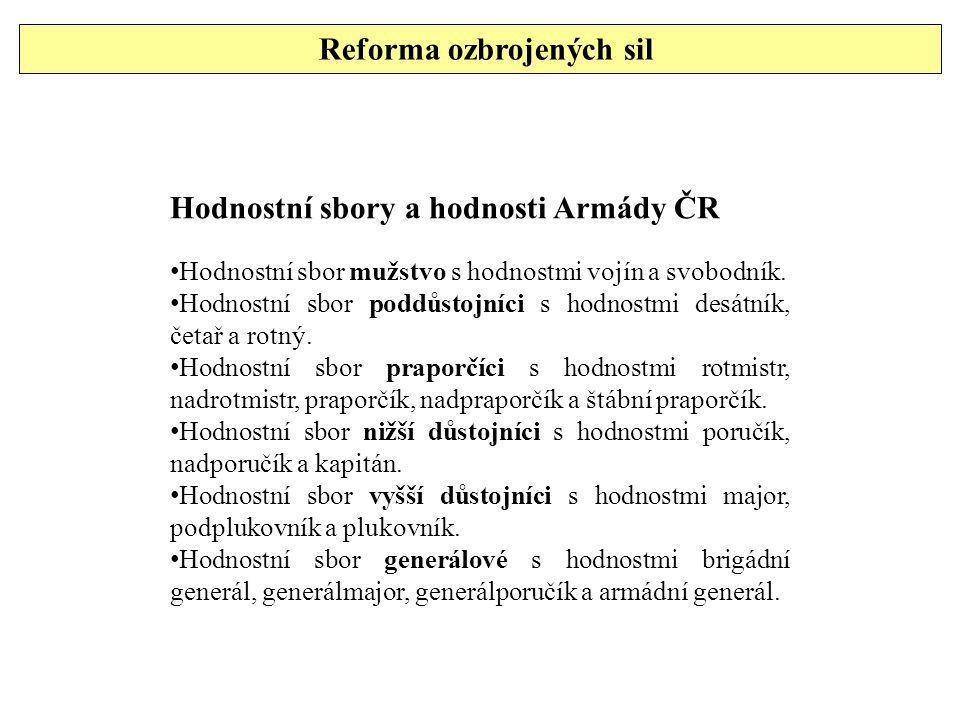 Hodnostní sbory a hodnosti Armády ČR Hodnostní sbor mužstvo s hodnostmi vojín a svobodník.