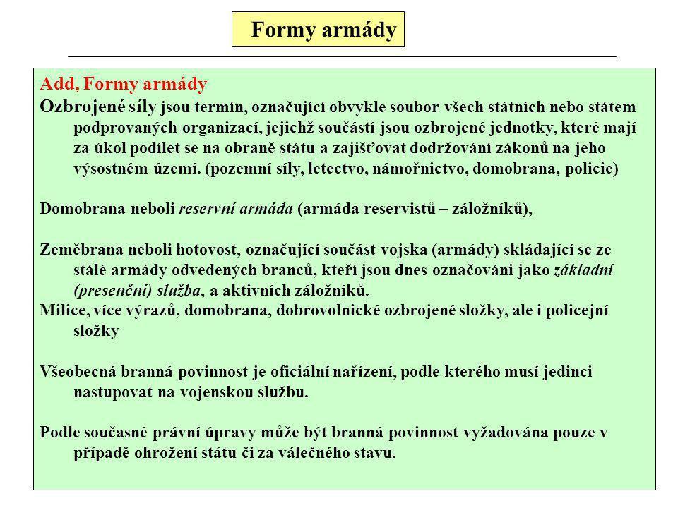 Formy armády Add, Formy armády Ozbrojené síly jsou termín, označující obvykle soubor všech státních nebo státem podprovaných organizací, jejichž součá