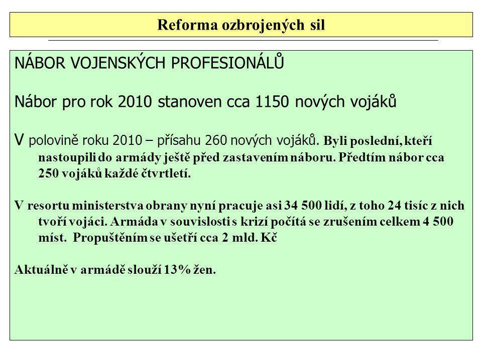 Reforma ozbrojených sil NÁBOR VOJENSKÝCH PROFESIONÁLŮ Nábor pro rok 2010 stanoven cca 1150 nových vojáků V polovině roku 2010 – přísahu 260 nových vojáků.