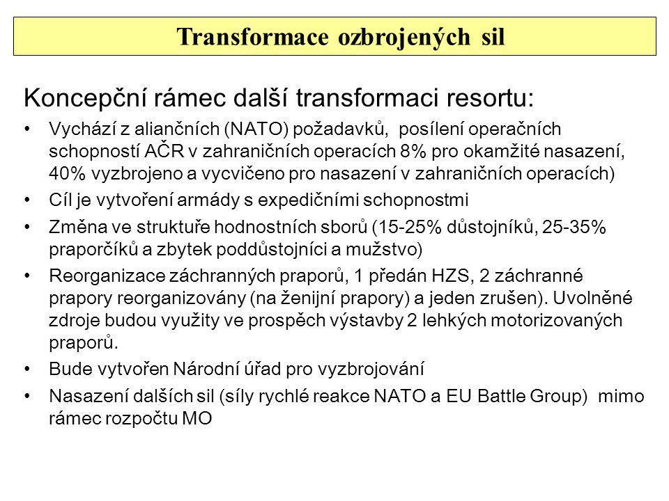 Transformace ozbrojených sil Koncepční rámec další transformaci resortu: Vychází z aliančních (NATO) požadavků, posílení operačních schopností AČR v zahraničních operacích 8% pro okamžité nasazení, 40% vyzbrojeno a vycvičeno pro nasazení v zahraničních operacích) Cíl je vytvoření armády s expedičními schopnostmi Změna ve struktuře hodnostních sborů (15-25% důstojníků, 25-35% praporčíků a zbytek poddůstojníci a mužstvo) Reorganizace záchranných praporů, 1 předán HZS, 2 záchranné prapory reorganizovány (na ženijní prapory) a jeden zrušen).