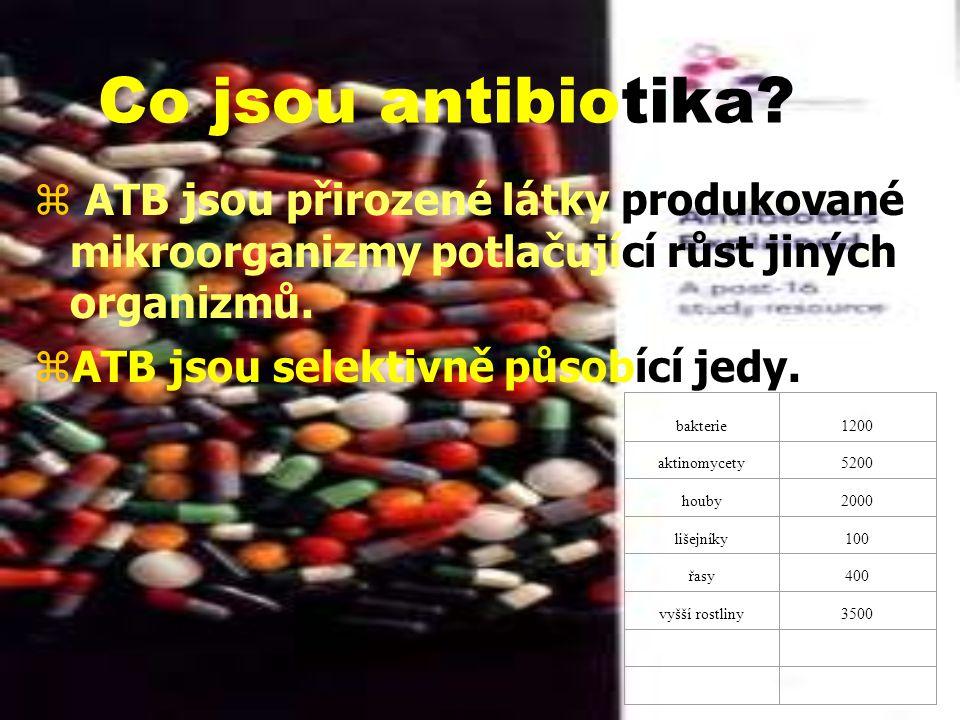 Co jsou antibiotika.
