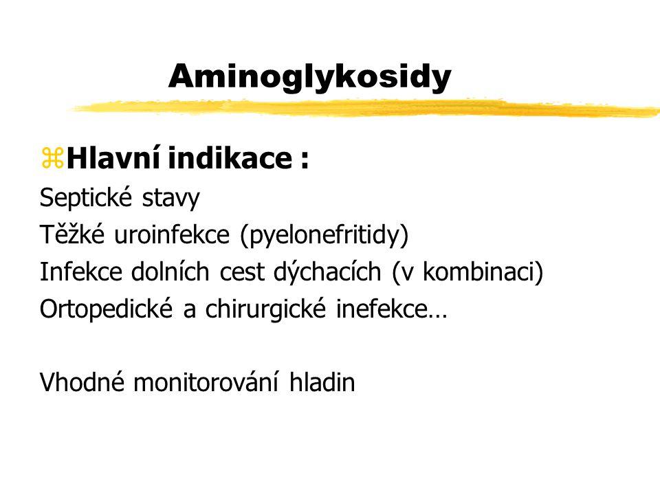 Aminoglykosidy zHlavní indikace : Septické stavy Těžké uroinfekce (pyelonefritidy) Infekce dolních cest dýchacích (v kombinaci) Ortopedické a chirurgické inefekce… Vhodné monitorování hladin