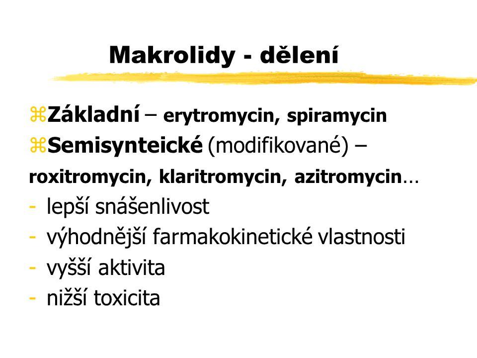 Makrolidy - dělení zZákladní – erytromycin, spiramycin zSemisynteické (modifikované) – roxitromycin, klaritromycin, azitromycin … -lepší snášenlivost -výhodnější farmakokinetické vlastnosti -vyšší aktivita -nižší toxicita