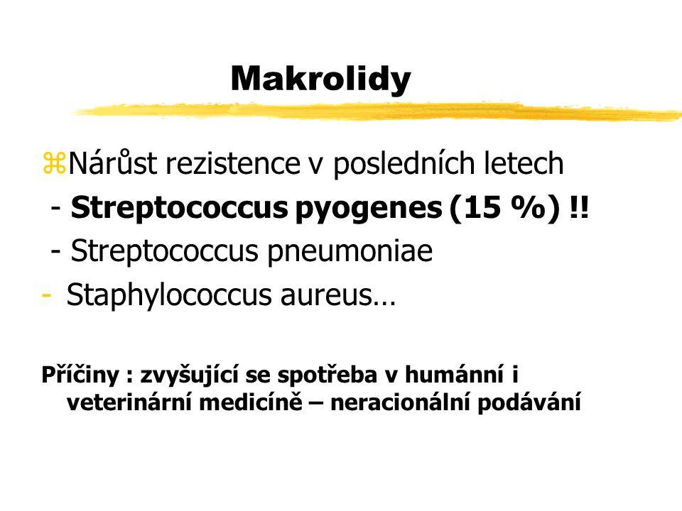Makrolidy zNárůst rezistence v posledních letech - Streptococcus pyogenes (15 %) !.