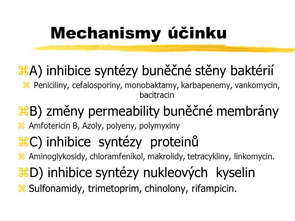 Mechanismy účinku zA) inhibice syntézy buněčné stěny baktérií zPeniciliny, cefalosporiny, monobaktamy, karbapenemy, vankomycin, bacitracin zB) změny permeability buněčné membrány zAmfotericin B, Azoly, polyeny, polymyxiny zC) inhibice syntézy proteinů zAminoglykosidy, chloramfenikol, makrolidy, tetracykliny, linkomycin.