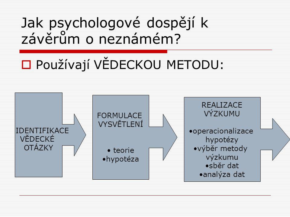 Jak psychologové dospějí k závěrům o neznámém.