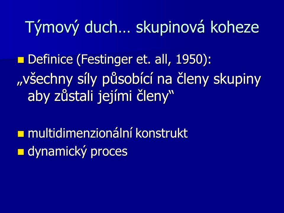 """Týmový duch… skupinová koheze Definice (Festinger et. all, 1950): Definice (Festinger et. all, 1950): """"všechny síly působící na členy skupiny aby zůst"""