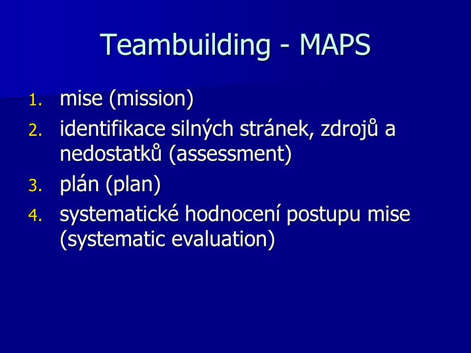 Teambuilding - MAPS 1. mise (mission) 2. identifikace silných stránek, zdrojů a nedostatků (assessment) 3. plán (plan) 4. systematické hodnocení postu