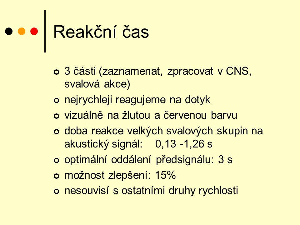 Reakční čas 3 části (zaznamenat, zpracovat v CNS, svalová akce) nejrychleji reagujeme na dotyk vizuálně na žlutou a červenou barvu doba reakce velkých svalových skupin na akustický signál: 0,13 -1,26 s optimální oddálení předsignálu: 3 s možnost zlepšení: 15% nesouvisí s ostatními druhy rychlosti