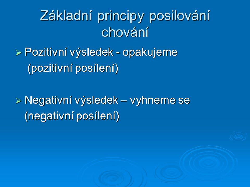 Základní principy posilování chování  Pozitivní výsledek - opakujeme (pozitivní posílení) (pozitivní posílení)  Negativní výsledek – vyhneme se (neg