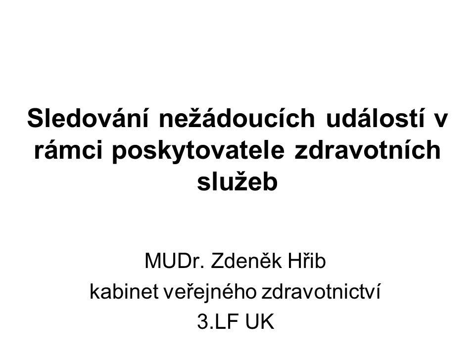Sledování nežádoucích událostí v rámci poskytovatele zdravotních služeb MUDr.