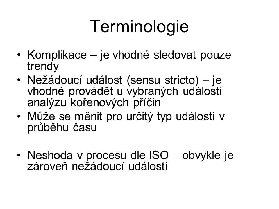 Terminologie Komplikace – je vhodné sledovat pouze trendy Nežádoucí událost (sensu stricto) – je vhodné provádět u vybraných událostí analýzu kořenových příčin Může se měnit pro určitý typ události v průběhu času Neshoda v procesu dle ISO – obvykle je zároveň nežádoucí událostí