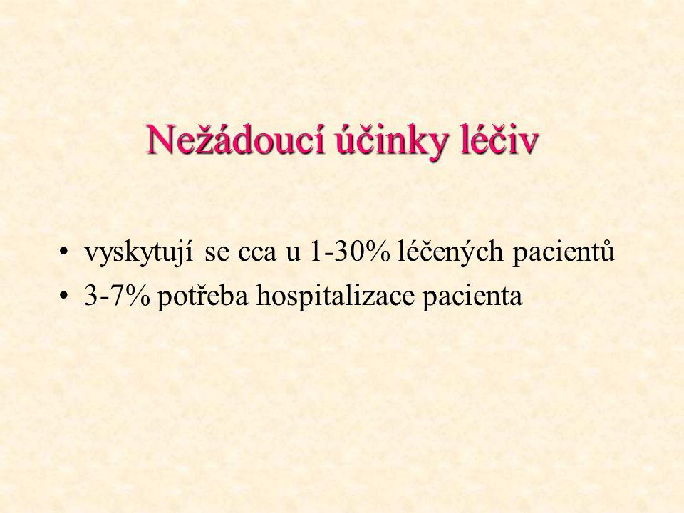 Nežádoucí účinky léčiv vyskytují se cca u 1-30% léčených pacientů 3-7% potřeba hospitalizace pacienta