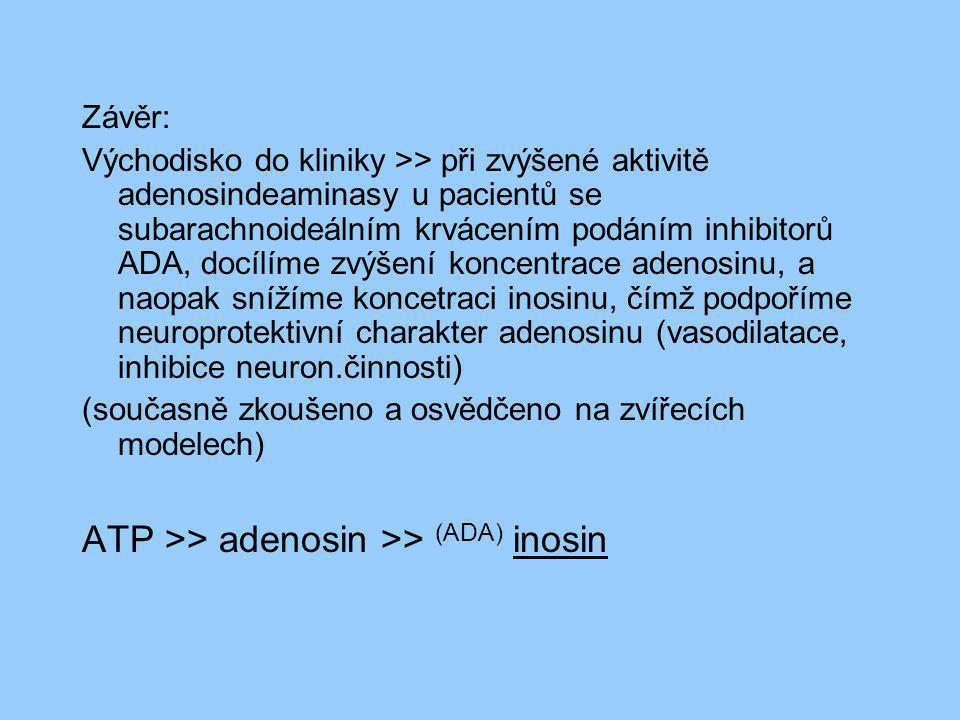 Závěr: Východisko do kliniky >> při zvýšené aktivitě adenosindeaminasy u pacientů se subarachnoideálním krvácením podáním inhibitorů ADA, docílíme zvý