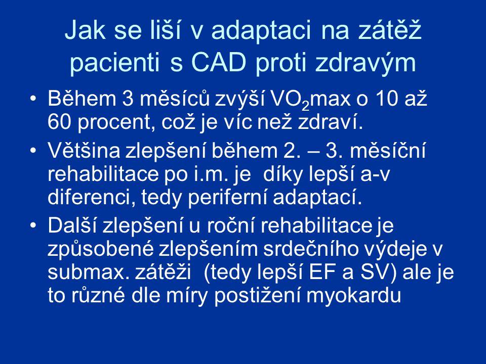 Jak se liší v adaptaci na zátěž pacienti s CAD proti zdravým Během 3 měsíců zvýší VO 2 max o 10 až 60 procent, což je víc než zdraví.