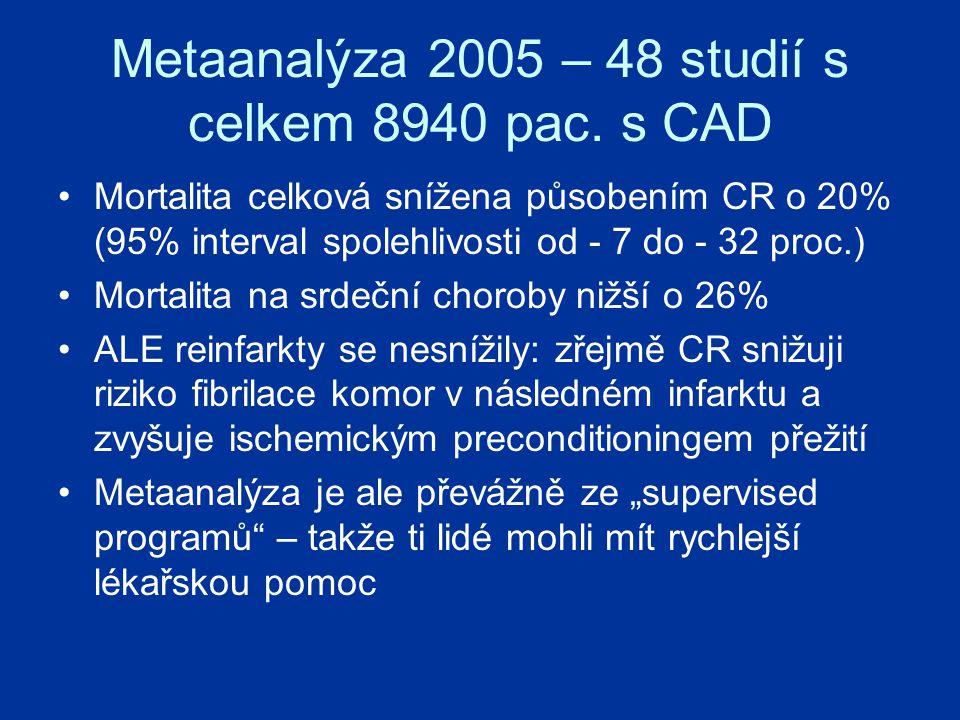 Metaanalýza 2005 – 48 studií s celkem 8940 pac.