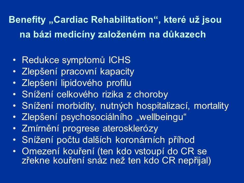 """Benefity """"Cardiac Rehabilitation , které už jsou na bázi medicíny založeném na důkazech Redukce symptomů ICHS Zlepšení pracovní kapacity Zlepšení lipidového profilu Snížení celkového rizika z choroby Snížení morbidity, nutných hospitalizací, mortality Zlepšení psychosociálního """"wellbeingu Zmírnění progrese aterosklerózy Snížení počtu dalších koronárních příhod Omezení kouření (ten kdo vstoupí do CR se zřekne kouření snáz než ten kdo CR nepřijal)"""
