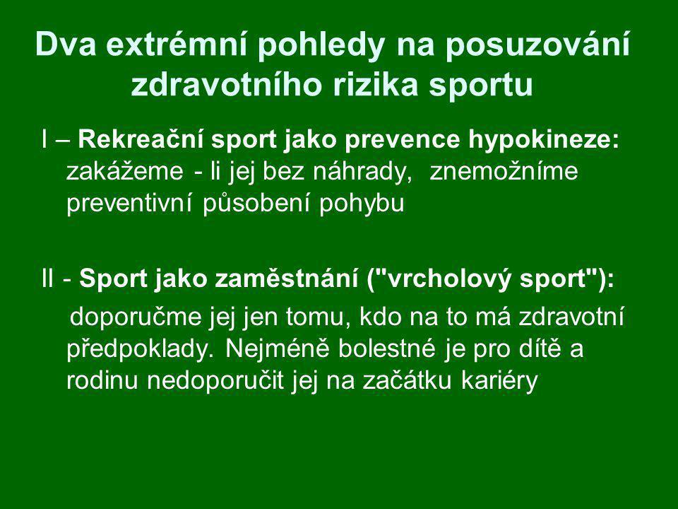 Dva extrémní pohledy na posuzování zdravotního rizika sportu I – Rekreační sport jako prevence hypokineze: zakážeme - li jej bez náhrady, znemožníme p